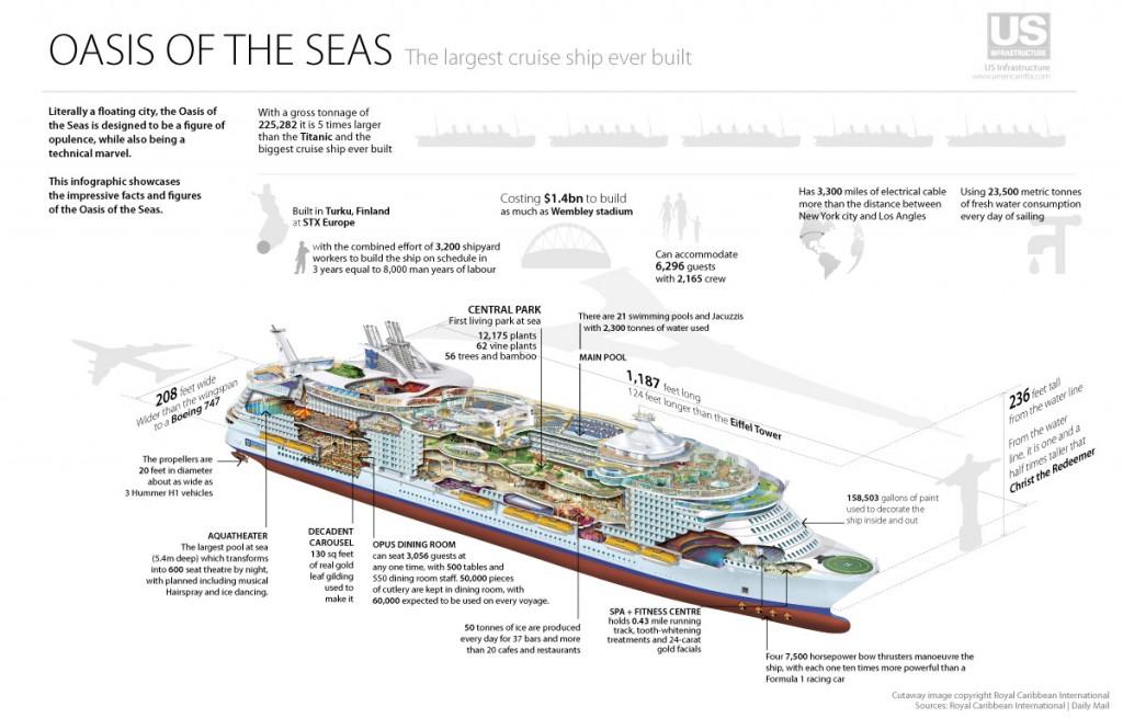 Allure of the seas (13)